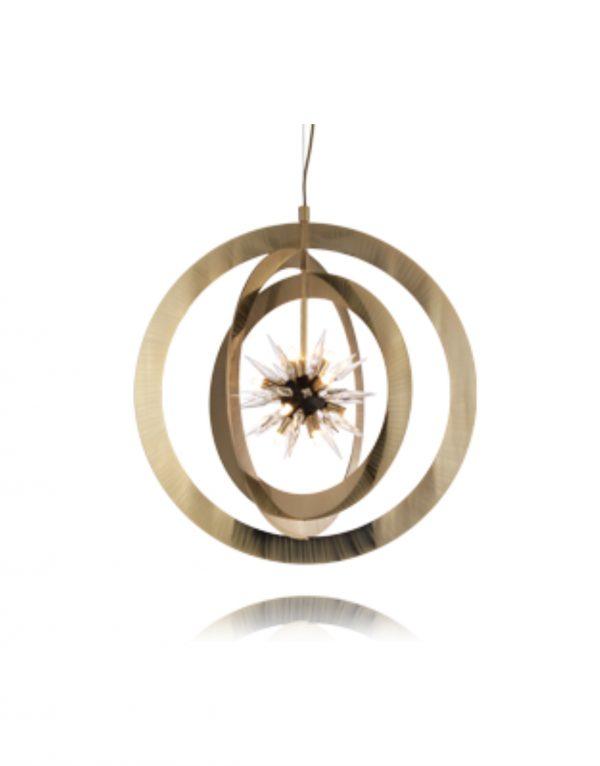 Lustra Galilei