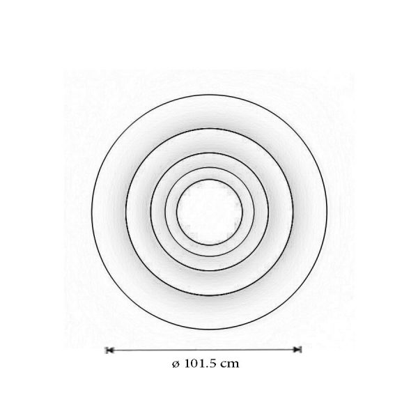 dimensiuni aplica concentric